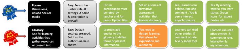 MML - forum glossary